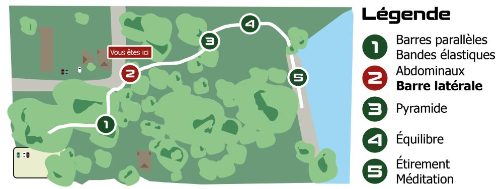 Infographie pour villes Carte de sentier Infographie pour villes et municipalités