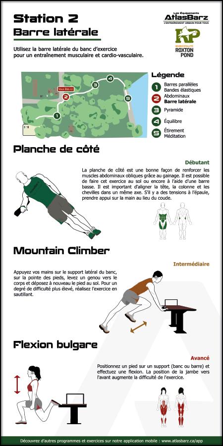 Panneau dexercices Réalisation Parcours santé Infographie pour villes et municipalités